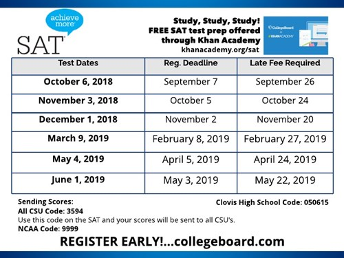 Table of SAT testing dates