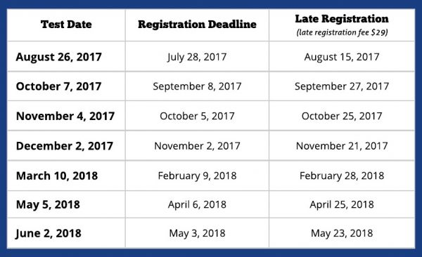 SAT Dates & Deadlines